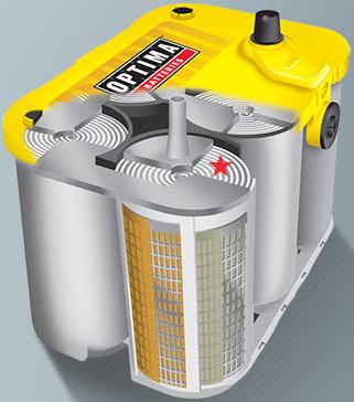 Spirál cellás akkumulátor